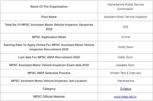 rto recruitment 2019
