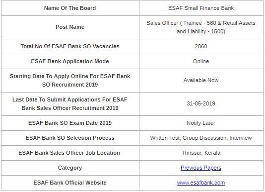 Banking essays