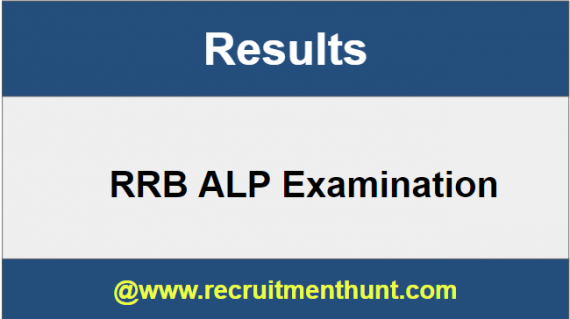 RRB ALP Results
