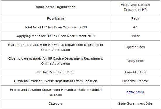 LATEST] HP Tax Peon Recruitment & Apply Online 47 Peon Jobs