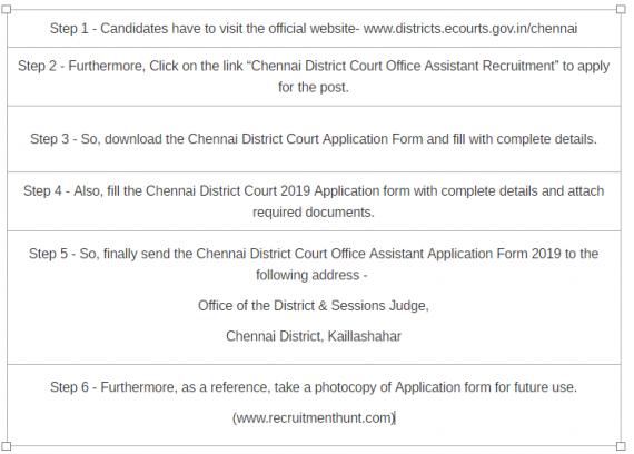 Chennai District Court Recruitment 2019   Apply for 18